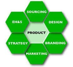 Topic for thesis in marketing management